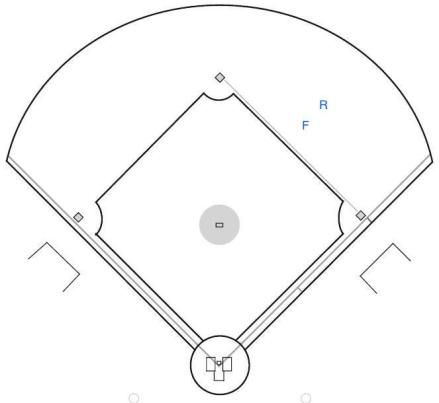 blank-baseball-field-positions-diagram_1